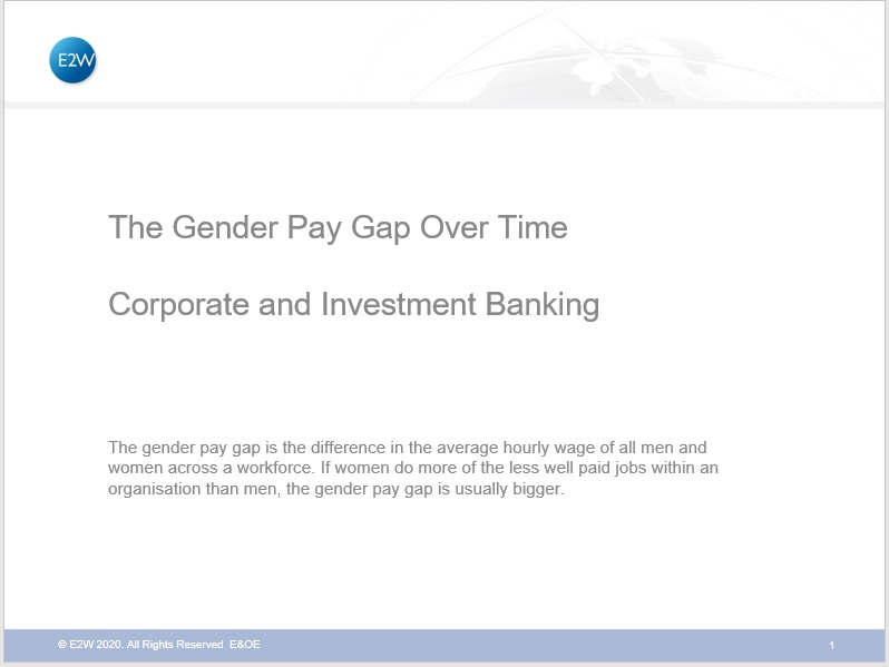 The Gender Pay Gap Over Time - Corporate and Investment Banking - 2017-2020