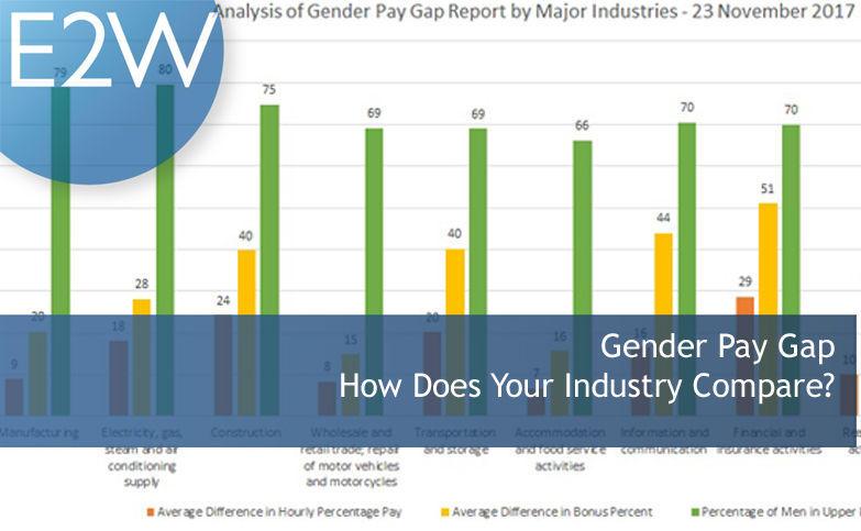 A little obsessed with gender pay gap reporting